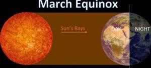 Fall/ Spring - September equinox 2019
